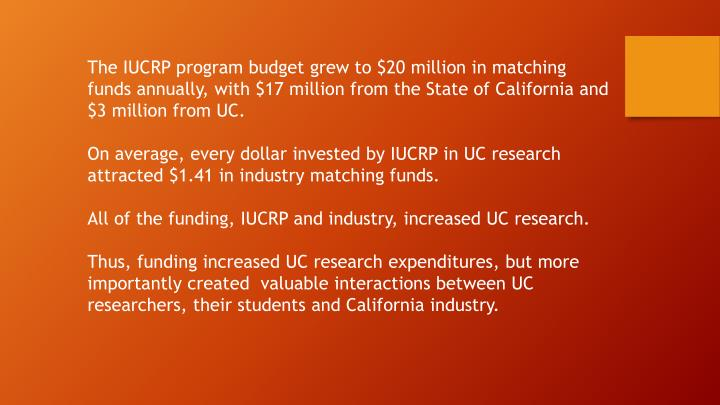 The IUCRP program budget
