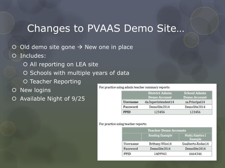 Changes to PVAAS Demo Site…