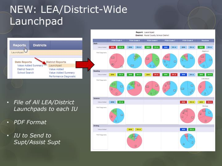 NEW: LEA/District-Wide Launchpad