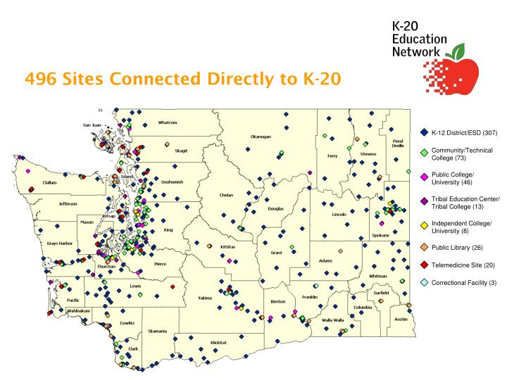 496 sites connected directly to k 20