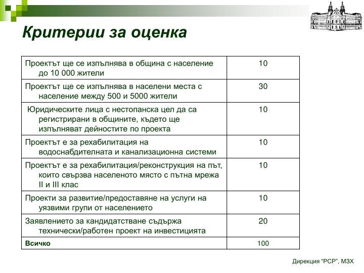 Критерии за оценка