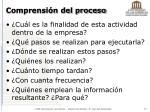 comprensi n del proceso