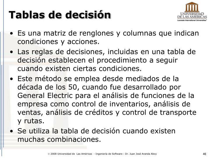 Tablas de decisión
