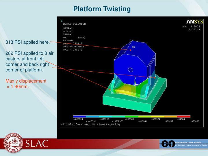 Platform Twisting