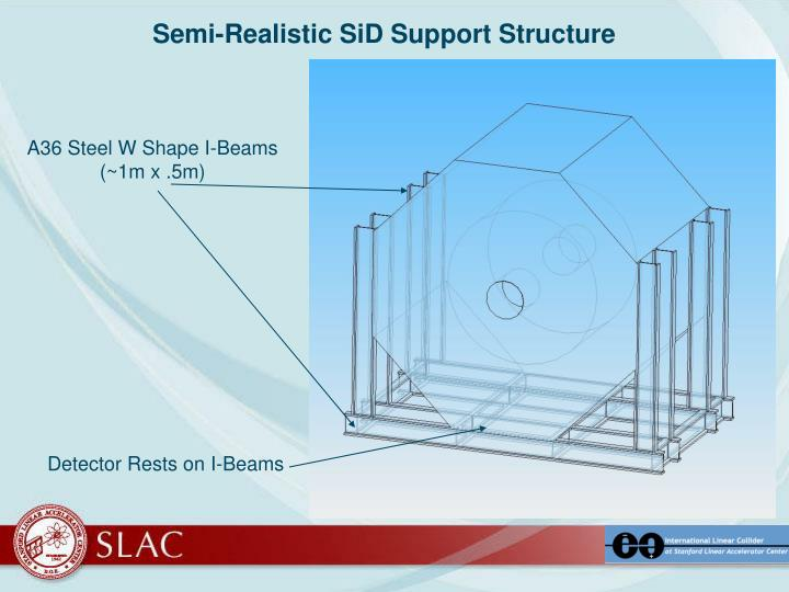 Semi-Realistic SiD Support Structure