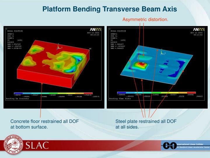 Platform Bending Transverse Beam Axis
