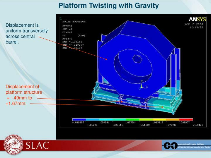 Platform Twisting with Gravity