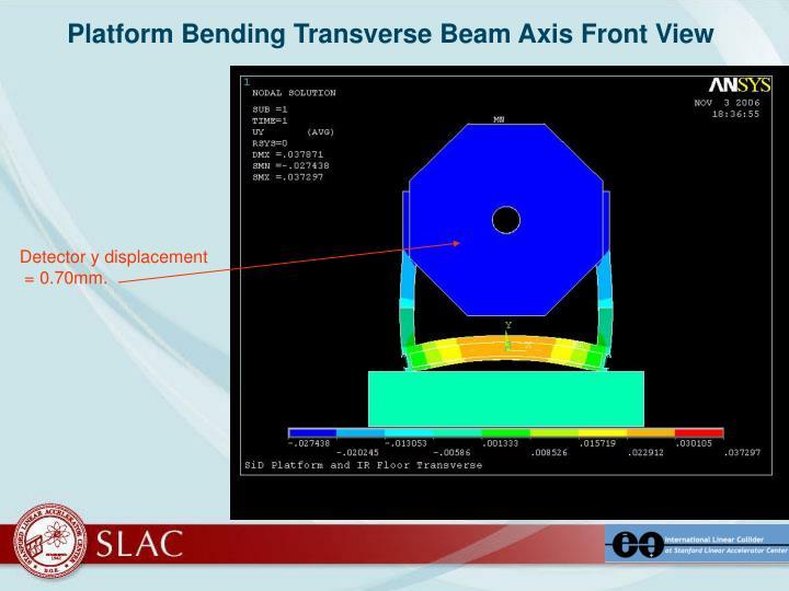 Platform Bending Transverse Beam Axis Front View