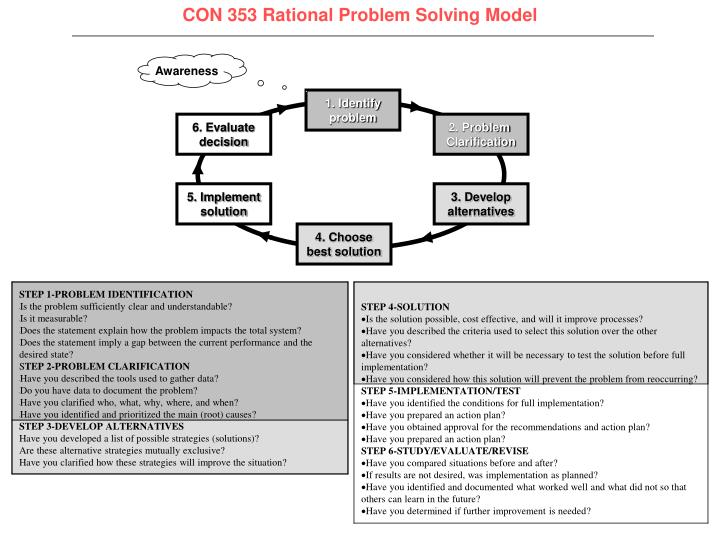 CON 353 Rational Problem Solving Model