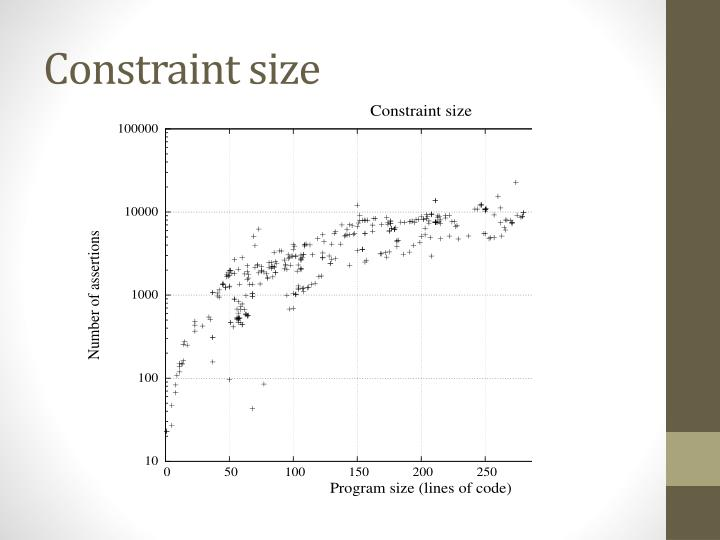 Constraint size