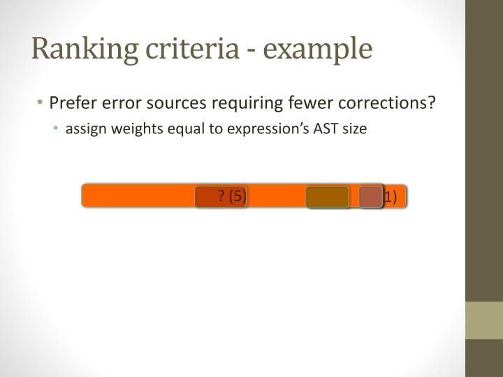 Ranking criteria - example