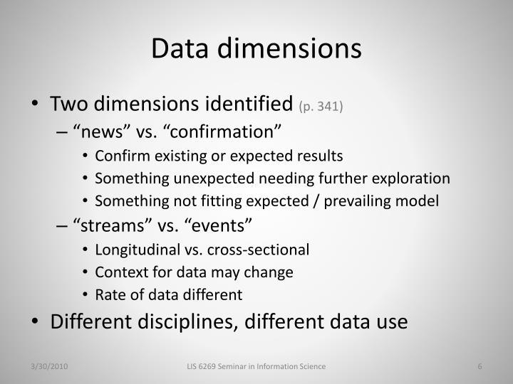 Data dimensions