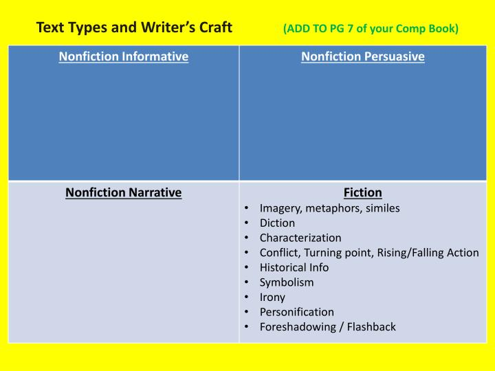 Text Types and Writer's Craft
