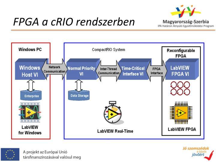 FPGA a