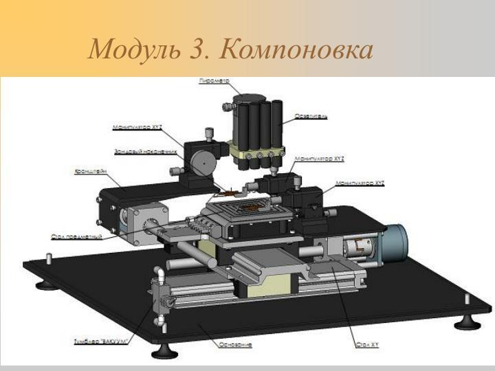 Модуль 3. Компоновка