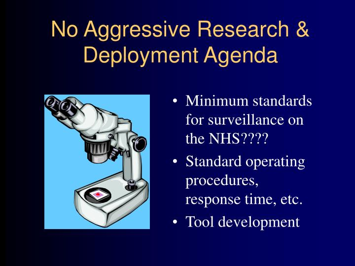 No Aggressive Research &         Deployment Agenda