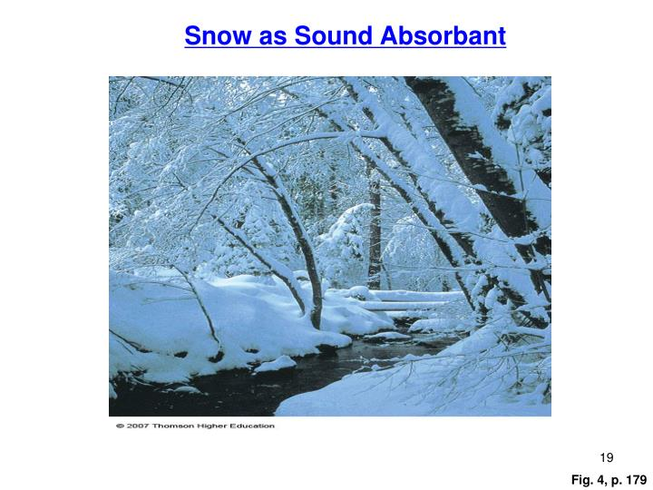 Snow as Sound Absorbant