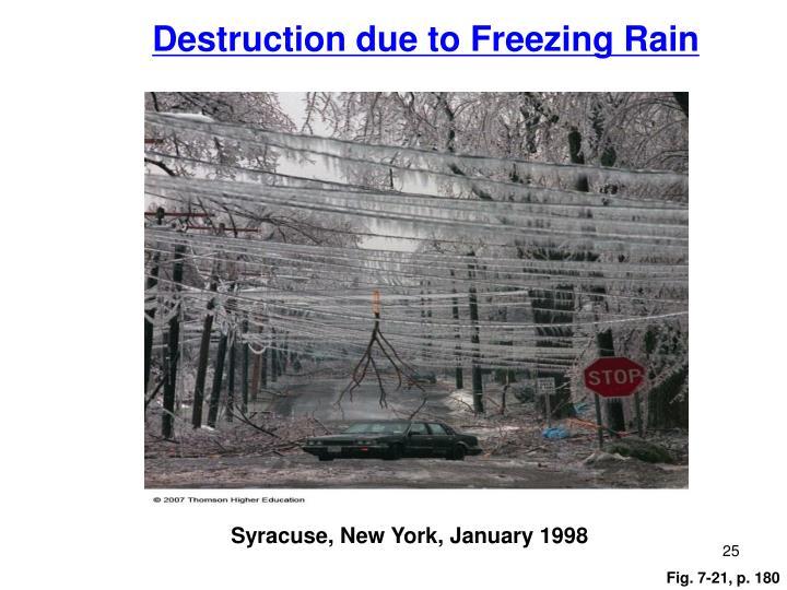 Destruction due to Freezing Rain