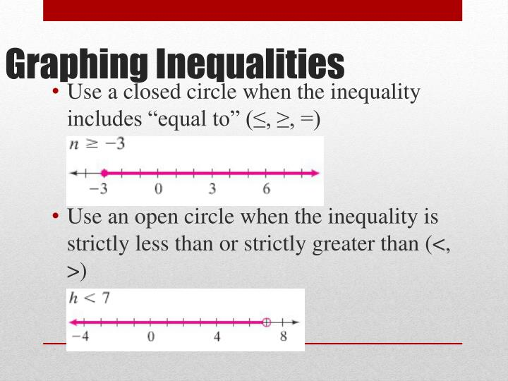 "Use a closed circle when the inequality includes ""equal to"" (≤, ≥, =)"