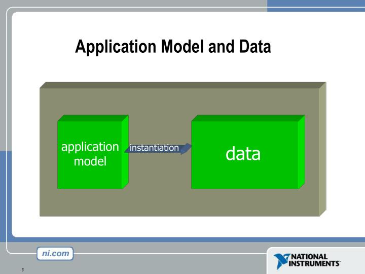 Application Model and Data