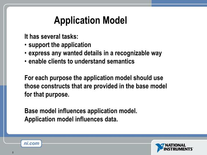 Application Model