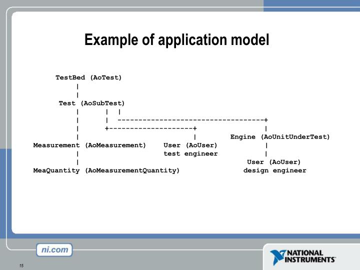 Example of application model