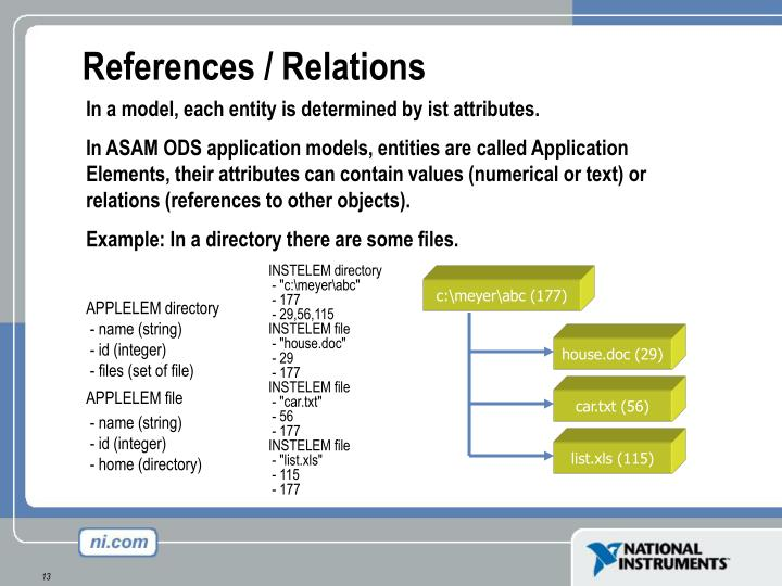 References / Relations