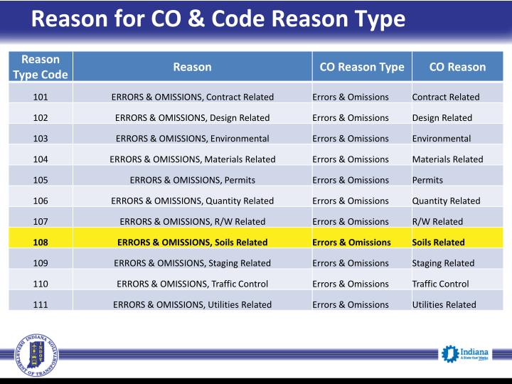 Reason for CO & Code Reason Type