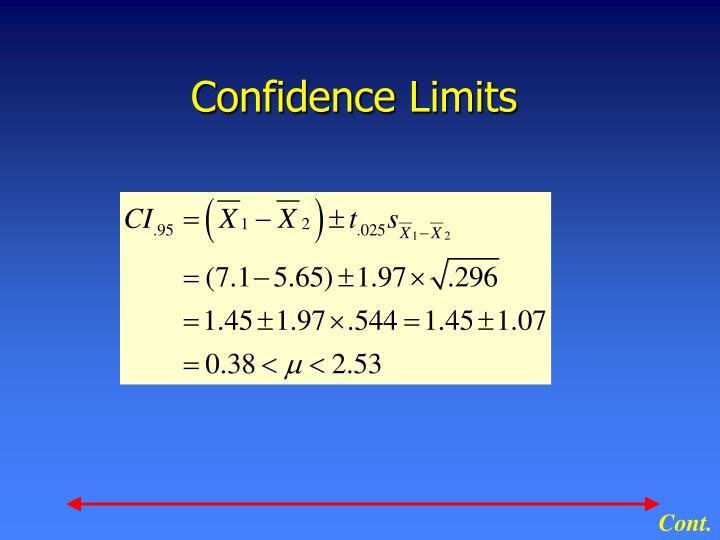Confidence Limits