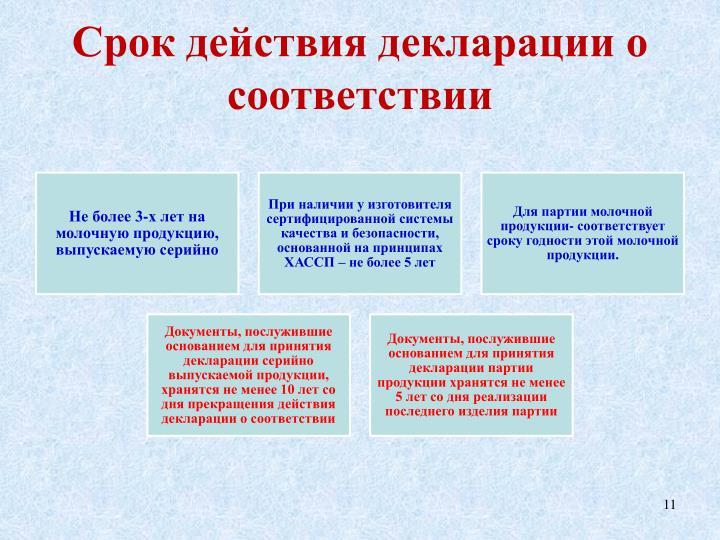 Срок действия декларации о соответствии