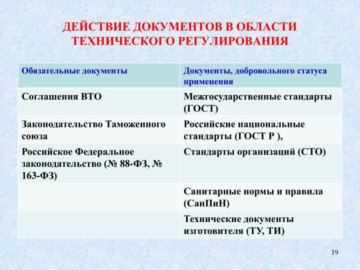ДЕЙСТВИЕ ДОКУМЕНТОВ В ОБЛАСТИ  ТЕХНИЧЕСКОГО РЕГУЛИРОВАНИЯ