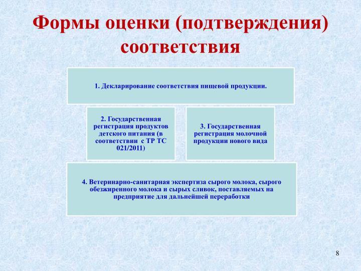 Формы оценки (подтверждения) соответствия