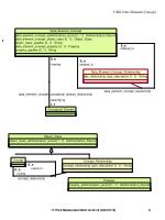 uml data element concept