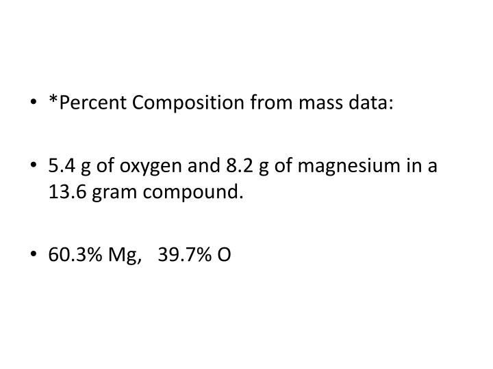 *Percent Composition from mass data: