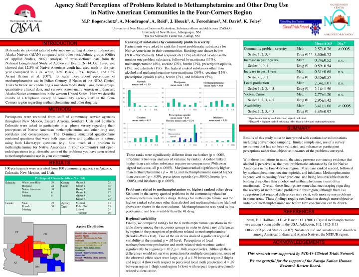 Agency Staff Perceptions  of Problems Related to Methamphetamine and Other Drug Use in Native American Communities in the Four-Corners Region