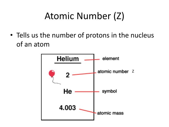Atomic Number (Z)