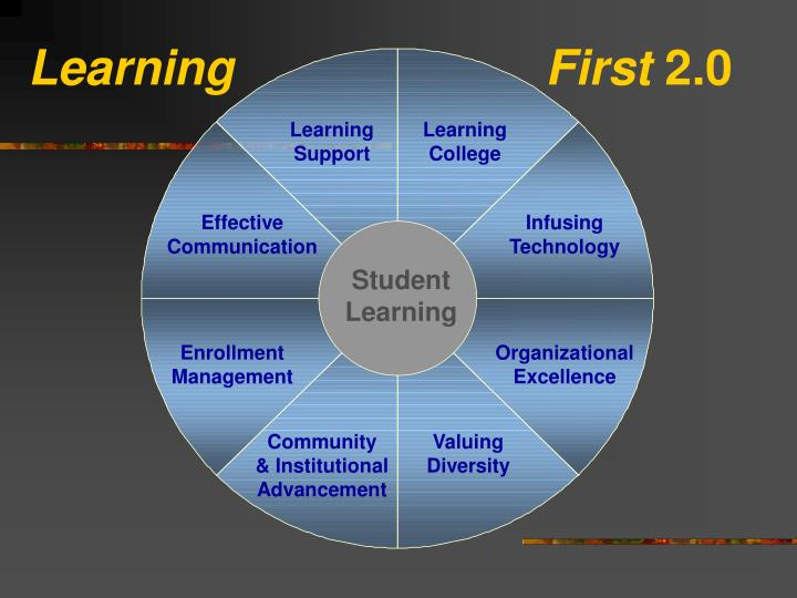 Learning first 2 0