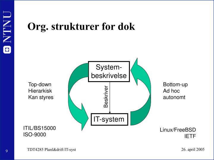 Org. strukturer for dok