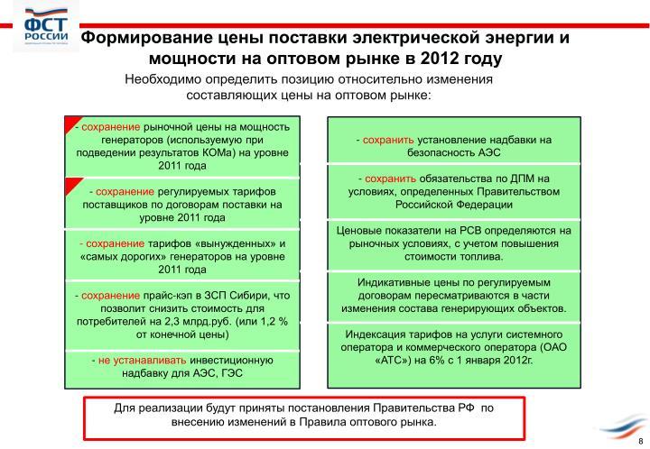 Формирование цены поставки электрической энергии и мощности на оптовом рынке в 2012 году