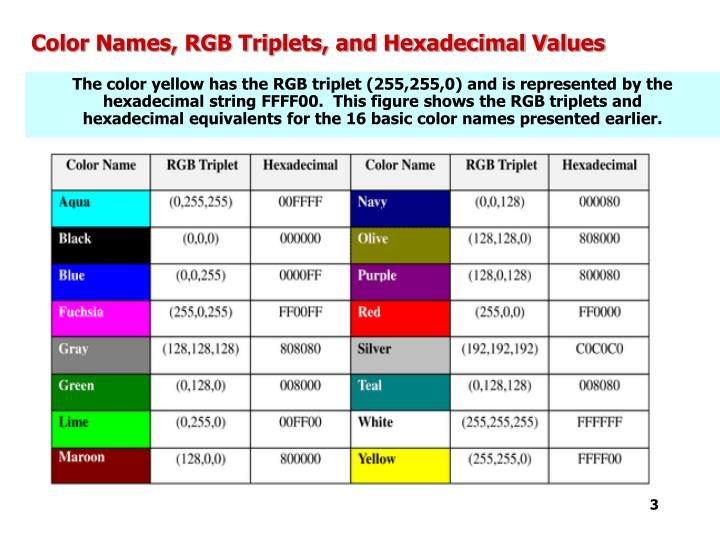 Color names rgb triplets and hexadecimal values