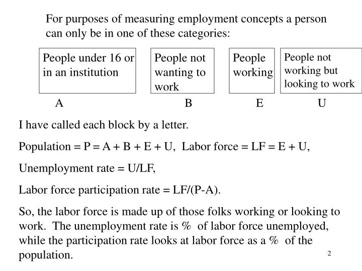 For purposes of measuring employment concepts a person can only be in one of these categories: