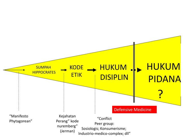 HUKUM