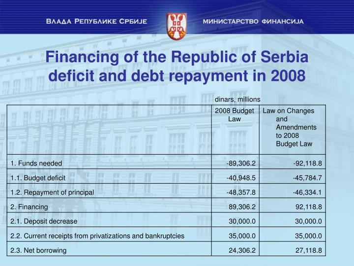 Financing of the Republic of Serbia deficit and debt repayment in 2008