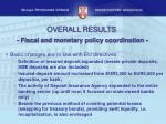 overall results fiscal and monetary policy coordination1