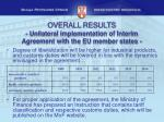 overall results unilateral implementation of interim agreement with the eu member states2