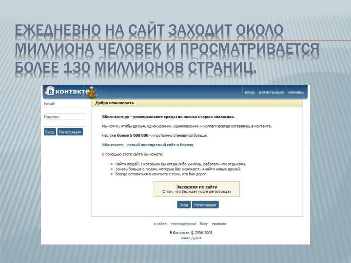 Ежедневно на сайт заходит около миллиона человек и просматривается более 130 миллионов страниц.