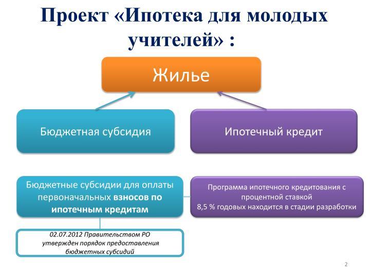 Проект «Ипотека для молодых учителей» :