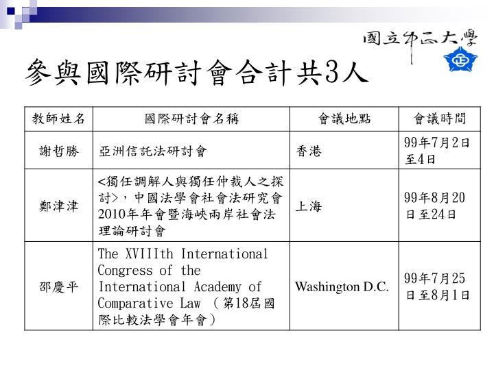 參與國際研討會合計共