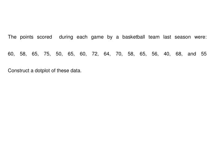 The points scored  during each game by a basketball team last season were: