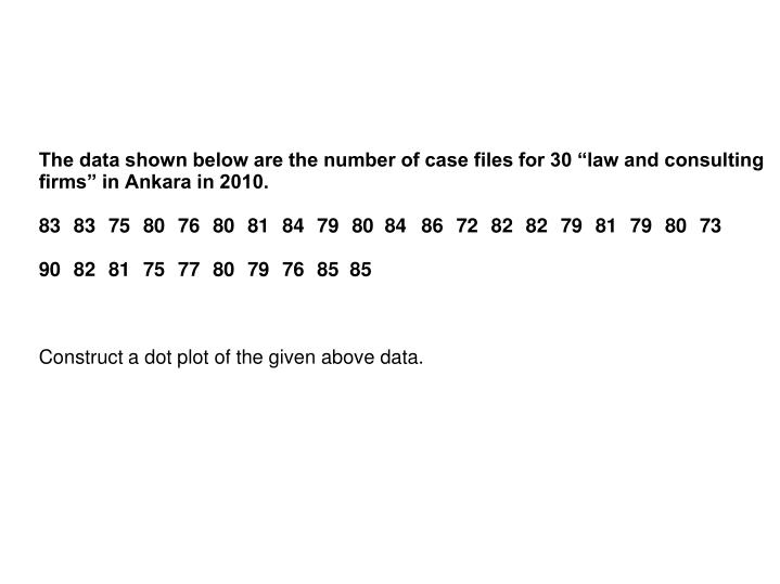 "The data shown below are the number of case files for 30 ""law and consulting firms"" in Ankara in 2010."